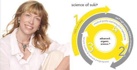 Left: Suki Kramer, president, founder & sole formulator at Suki. Right: The science of Suki.