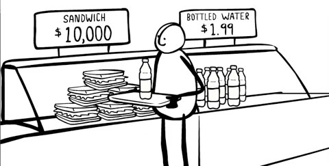 In very few other instances, we could imagine paying thousands of times more for the same thing. Still image from The Story of Bottled Water.