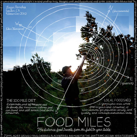 BEING LOCAL: DISTANCE MATTERS: Concepts like Food Miles and Carbon Foot Prints make people think about what they eat and where it comes from. Becoming more connected with a local food system strengthens a community. It keeps money in a local economy and connects local food producers and consumers. Food Miles offer consumers a straightforward way to see how their buying choices can contribute to climate change.