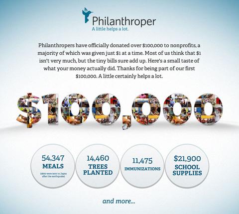 Goodlifer: Philanthroper.com